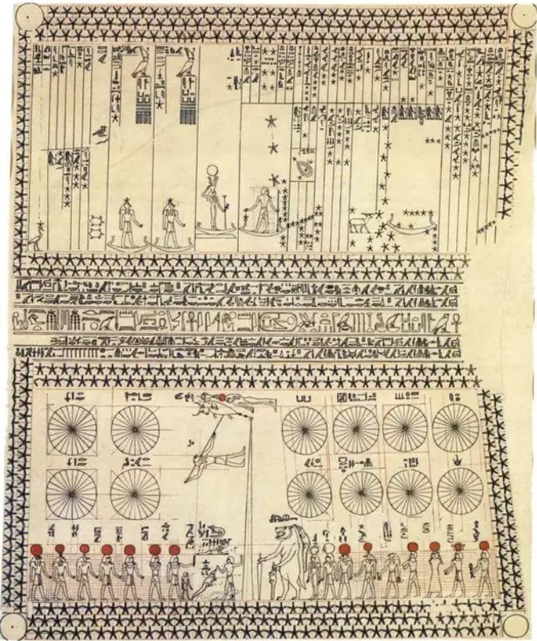 Papiro Egipcio Tulli: una antigua evidencia de un encuentro OVNI